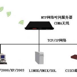 GPS网络授时系统