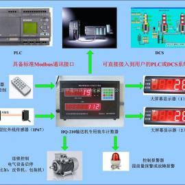 工业级HQ-210智能水泥计数器具备标准modbus通讯接口