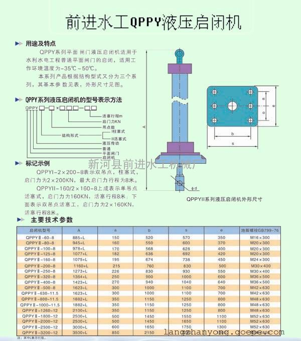 大型水库专用液压式启闭机