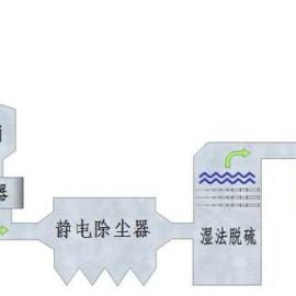 湿式静电除雾器及玻璃钢阳极管、阳极管设备