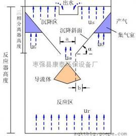 东莞玻璃钢三相分离器
