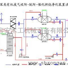 光氧等离子处理油漆废气处理专家、高效水洗+等离子处理技术