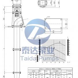 150ZLD-4加强型单基础轴流泵(6寸轴流泵)