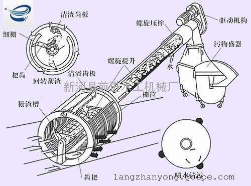 反捞式格栅除污机***新供应商&机械格栅工作原理厂家