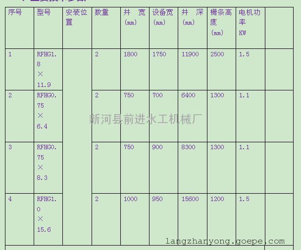 沧州水利工程处定制高效节能反捞式格栅清污机技术参数
