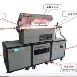 辉光等效等离子PECVD系统-开启式真空管式炉