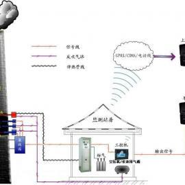 CEMS烟气分析仪系统 在线烟气监测仪