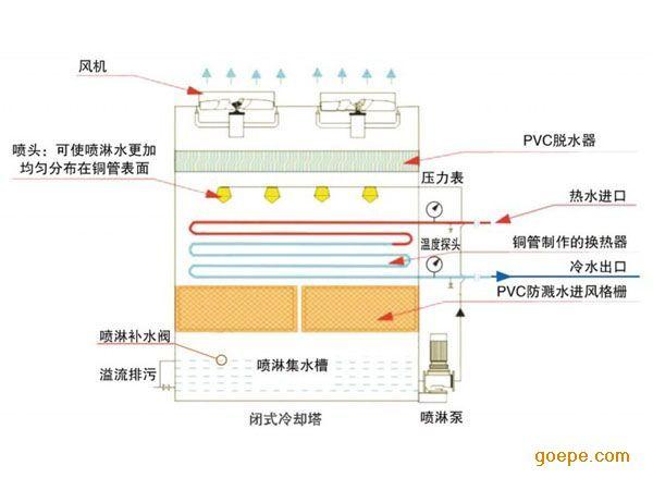 電熱水器控制電路圖
