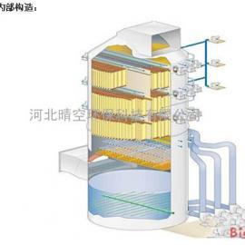 湿式静电除雾器