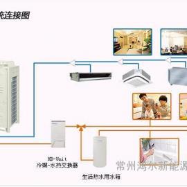 地源热泵技术的主要优点