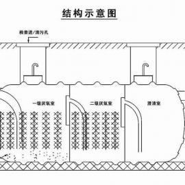 淮北1立方精品生活污水处理设备1.5吨抗氧化小型家用化粪池