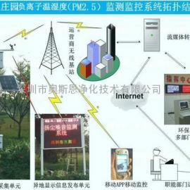 公园/景区空气负离子PM2.5温湿度监测系统 含LED屏幕显示 配云平&