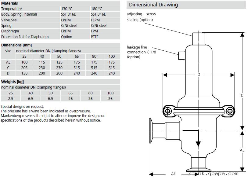 dm462 mankenberg卫生级316l不锈钢减压阀图片