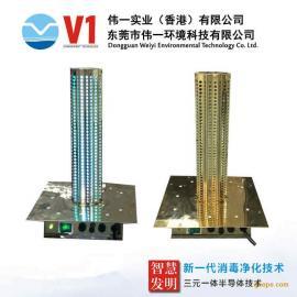 广东伟一光氢离子中央空调空气净化器销售厂家报价