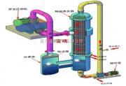 MVR核心设备罗茨蒸汽压缩机-宜兴富曦机械有限公司*制造