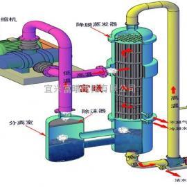 MVR核心设备罗茨蒸汽压缩机-宜兴富曦机械有限公司专业制造
