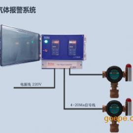 水厂加氯机专用 双探头漏氯报警装置AT2000-CL2