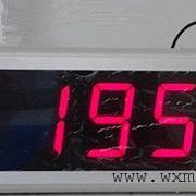 大屏悬挂式计数器
