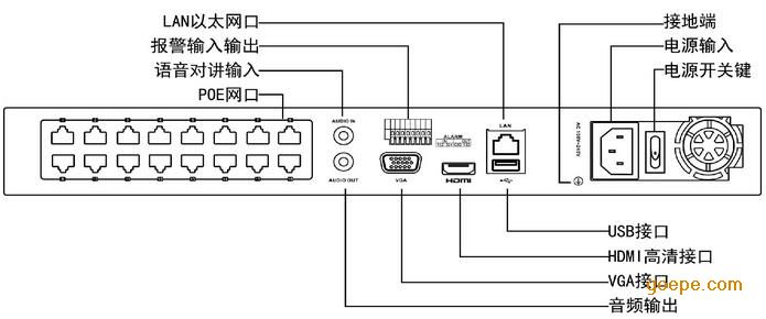 ds-7816n-k2/16p海康威视16路poe录像机-h.265硬盘