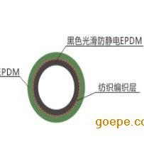 帕克绿色胶管Python / green 多功能EPDM管