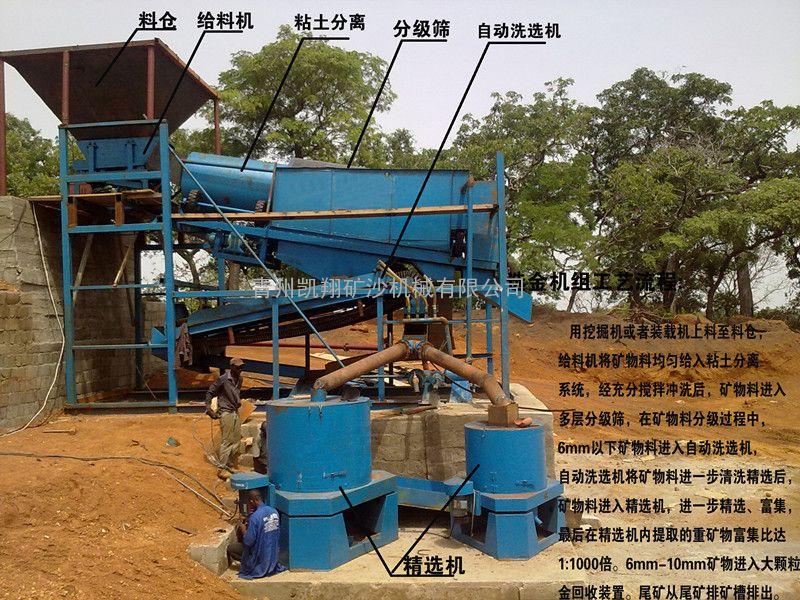 淘金设备、旱地淘金设备、非洲淘金、水套式离心选矿机