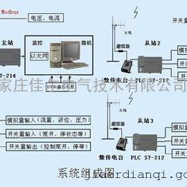 河北石家庄供应自来水厂/污水处理厂PLC控制柜控制箱