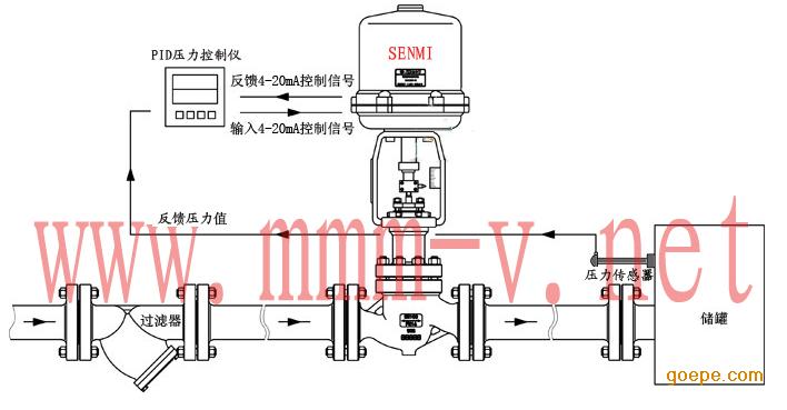 产品展示 蒸汽电动调节阀 电动调节阀 > 导热油压力调节阀|导热油压力图片
