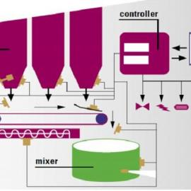 德国ACO固体水分仪AMMS(性价比高/模拟经济型)