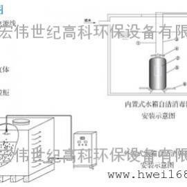 外置式水箱自��消毒器