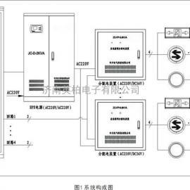 智能疏散指示系统生产厂家