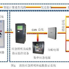 山东潍坊智能疏散指示系统 潍坊智能疏散系统生产供应价格