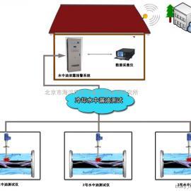 在线水体总含油量在线监测仪