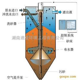 连续流砂过滤器/活性砂过滤器