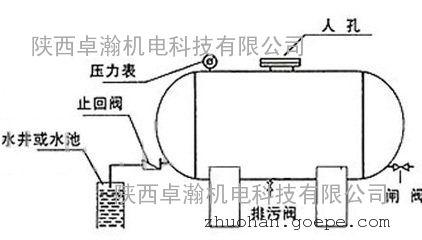 铜川耀县井水无塔自动上水
