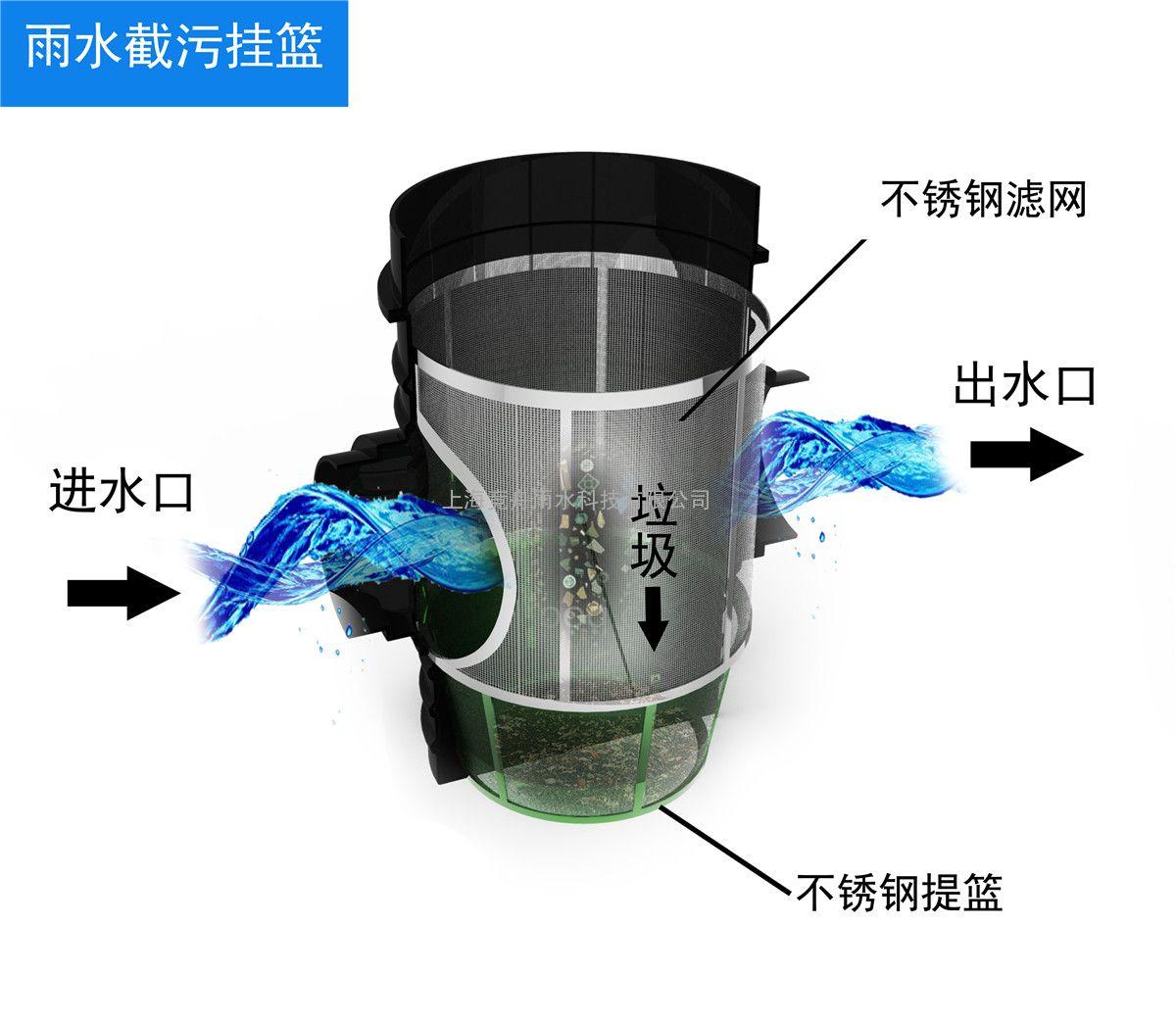 雨水收集截污挂篮