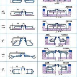 葫芦岛GQF-Z40桥梁伸缩缝