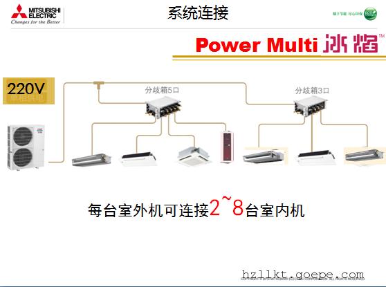 三菱电机家用冰焰系列MXZ-8C140VAMZ-C日本原装|三菱电机杭州总�