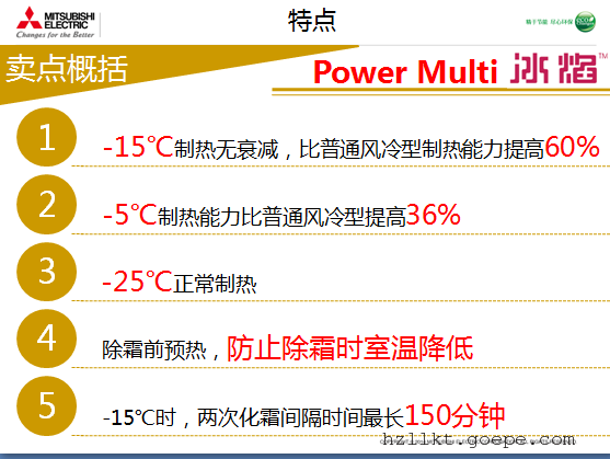 三菱电机家用冰焰系列MXZ-8C140VAMZ-C日本原装|三菱电机杭州总?/></td>             </tr>           </table>          </div>          <div class=