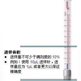 SGE微量进样器进口微量进样器微量进样针气相尖头液相平头