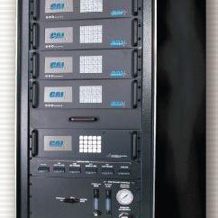 发动机排放检测系统EEAS1000