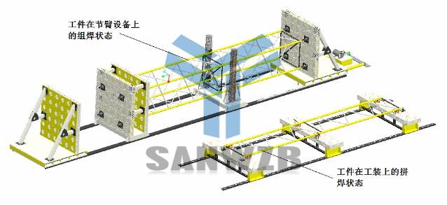 塔式起重机节臂架焊接组对工装夹具