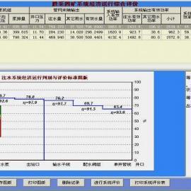 便携式油田注水地面系统经济运行管理系统V2.0版
