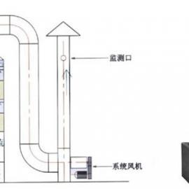 实验室三废处理工程-深圳三经实业HISELAB