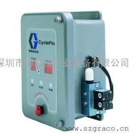 GRACO固瑞克CycleFloI/II电磁控制装置