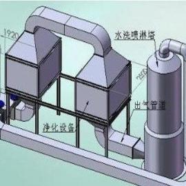 发电机尾气处理工程