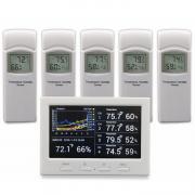 医院制药实验室无线温湿度监测仪器