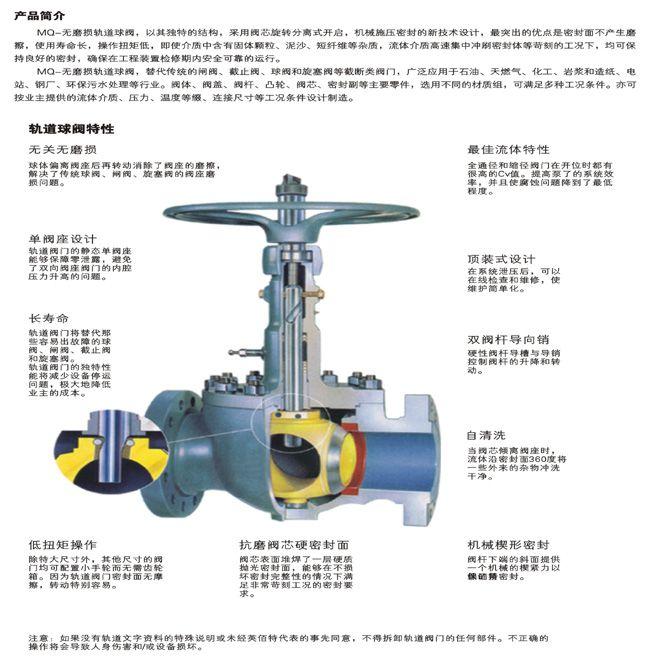 重庆忠县轨道球阀市场开拓图片