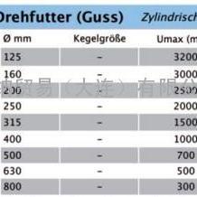 优势供应Kramp刀具- 德国赫尔纳(大连)公司
