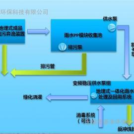 苏州雨水收集系统厂家