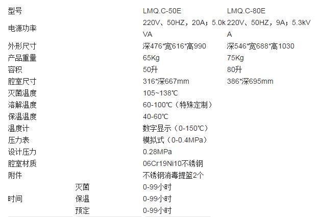 山东新华平板高压蒸汽灭菌器LMQ.C-80E如何用立式传歌给mp3图片